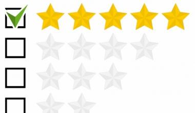 Von Online-Kundenbewertungen nachhaltig profitieren
