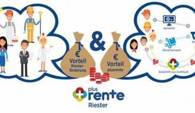 Win-Win für Vermittler und Versicherte: plusrente Riester eröffnet zweifache Renditechancen
