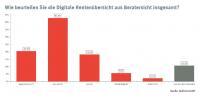 Die Digitale Rentenübersicht aus Sicht der Berater